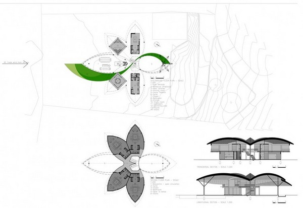 Leaf-House Project Map